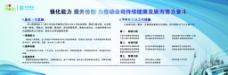 中国移动展板