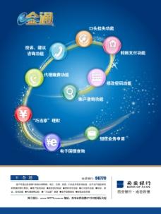 西安银行企业文化展板