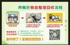 用餐后餐具回收流程图片