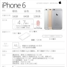 iPhone 6 方形台签图片