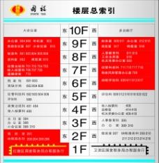 红旗区国税局电梯盘图片