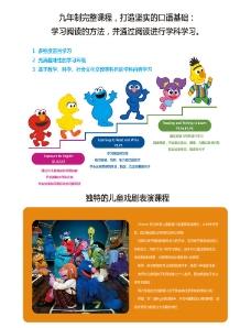 英语教育海报图片