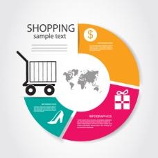 购物信息海报