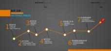 公司服务流程图片