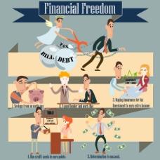卡通金融海报