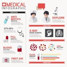 医疗信息海报