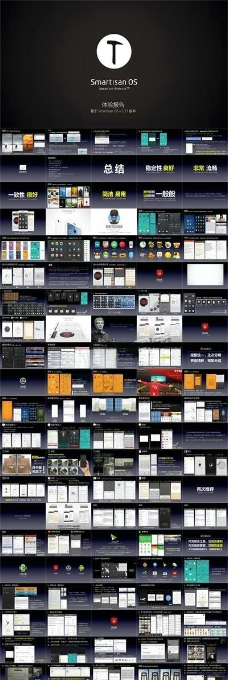 锤子系统用户深度体验报告ppt素材