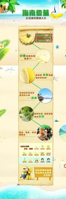 香蕉专题页图片