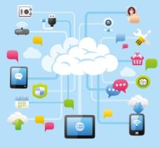 手机和云系统