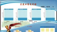 月度业绩龙虎榜图片