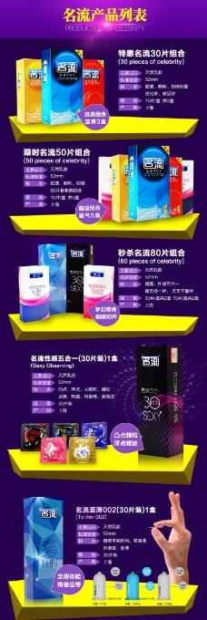 避孕套产品列表