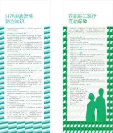 H7N9禽流感防治知识