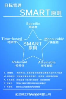企业目标管理SMART原则展板