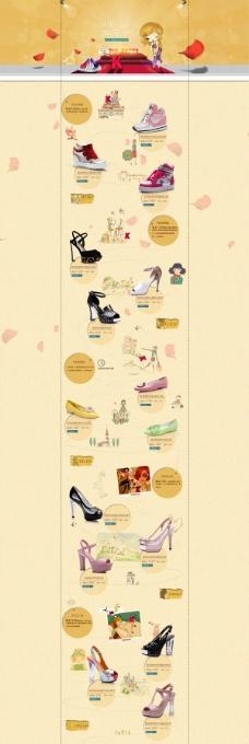 时尚女鞋首页