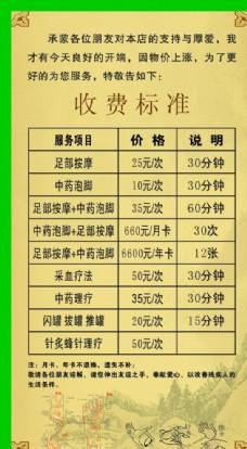 中医收费海报