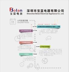 企业的发展历程图片